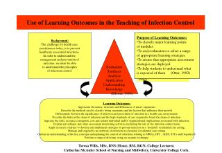 Use of Learning Outcomes in the Teaching of Infection Control