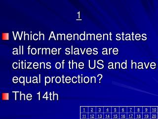 Which Amendment states all former slaves are citizens of the US and have equal protection?