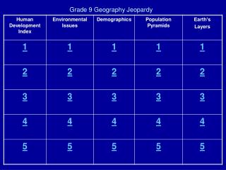 Grade 9 Geography Jeopardy