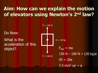 Aim: How can we explain the motion of elevators using Newton's 2 nd  law?