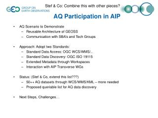 AQ Participation in AIP