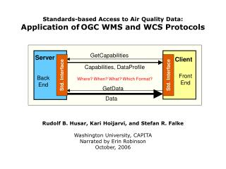 Standards-based Access to Air Quality Data: Application of OGC WMS and WCS Protocols