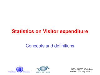 Statistics on Visitor expenditure