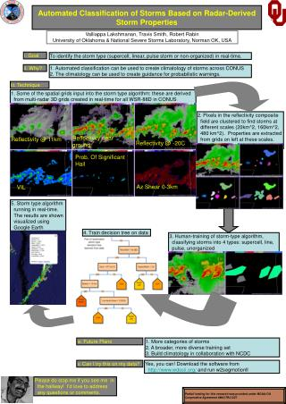 Automated Classification of Storms Based on Radar-Derived Storm Properties