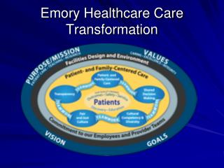 Emory Healthcare Care Transformation