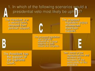 1. In which of the following scenarios would a presidential veto most likely be upheld?