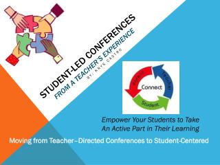 Student-led conferences from a teacher's experience