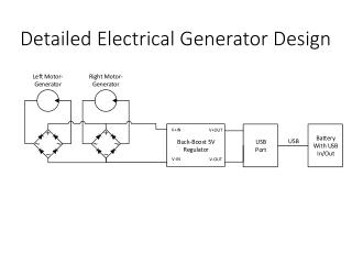 Detailed Electrical Generator Design