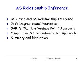 AS Relationship Inference