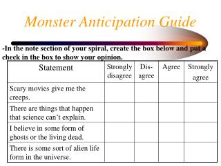 Monster Anticipation Guide