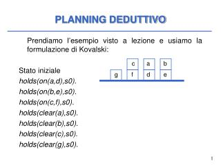 PLANNING DEDUTTIVO