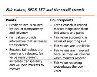 Fair values, SFAS 157 and the credit crunch