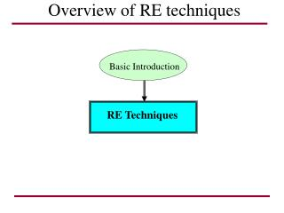 Overview of RE techniques