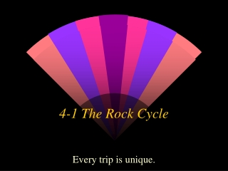 4-1 The Rock Cycle