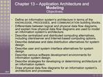 Chapter 13   Application Architecture and Modeling Objectives:
