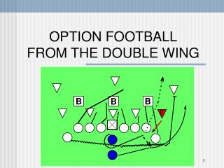 OPTION FOOTBALL FROM THE DOUBLE WING