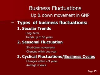 Business Fluctuations Up & down movement in GNP