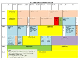 Oral and Maxillofacial Surgery Schedule