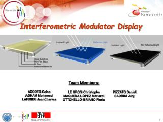 Interferometric Modulator  Display