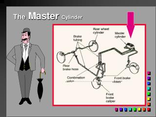 The  Master  Cylinder