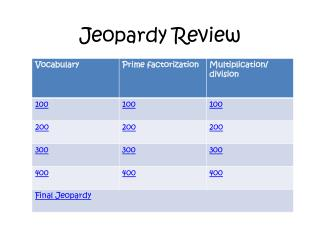 Jeopardy Review