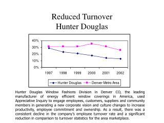 Reduced Turnover Hunter Douglas