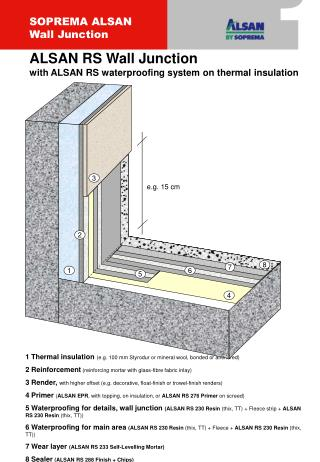 1 Thermal insulation (e.g. 100 mm Styrodur or mineral wool, bonded or anchored)