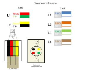 Telephone color code