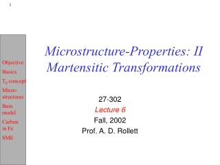 Microstructure-Properties: II  Martensitic Transformations