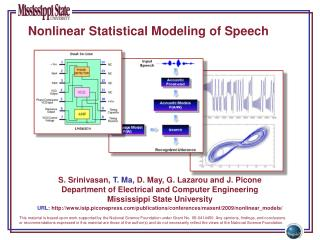 Nonlinear Statistical Modeling of Speech