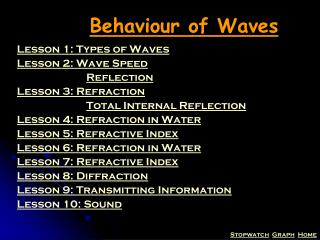 Behaviour of Waves