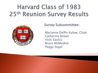 Harvard Class of 1983 25 th  Reunion Survey Results