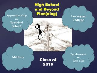 Apprenticeship or Technical  School