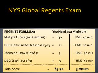 NYS Global Regents Exam