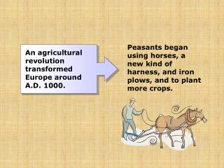 An agricultural revolution transformed Europe around A.D. 1000.