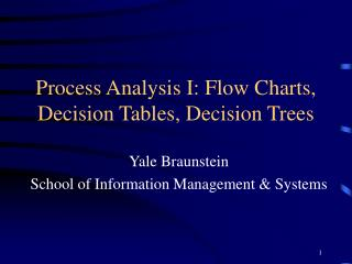 Process Analysis I: Flow Charts, Decision Tables, Decision Trees