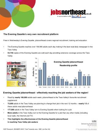 Evening Gazette jobsnortheast  Readership profile