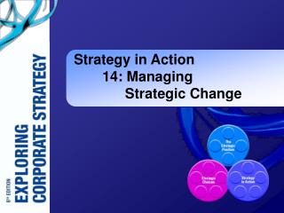 Strategy in Action 	14: Managing               Strategic Change