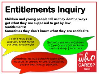 Entitlements Inquiry