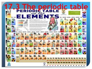 17.3 The periodic table