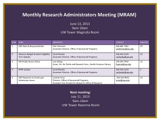 Monthly Research Administrators Meeting (MRAM ) June 13, 2013 9am-10am UW Tower Magnolia Room