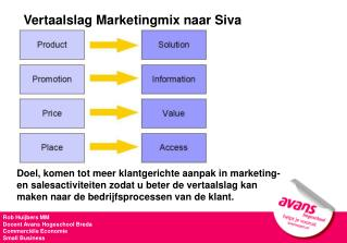 Vertaalslag Marketingmix naar  Siva
