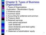 Chapter 9: Types of Business Organizations