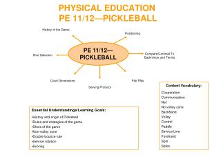 PHYSICAL EDUCATION  PE  11/12—PICKLEBALL