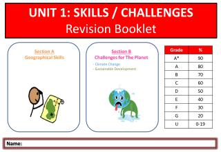 UNIT 1: SKILLS / CHALLENGES Revision Booklet