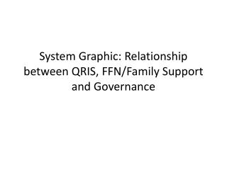 System Graphic: Relationship between QRIS, FFN/Family Support  and Governance