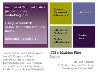 ICJS  e -Marking  Pilot Project
