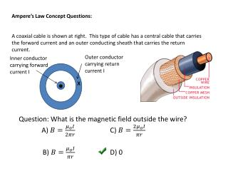 Ampere's Law Concept Questions: