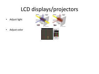 LCD displays/projectors