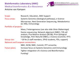 Bioinformatics Laboratory (AMC) Medical bioinformatics & e-Bioscience Antoine van  Kampen